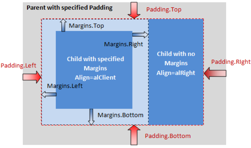 Margins and Padding